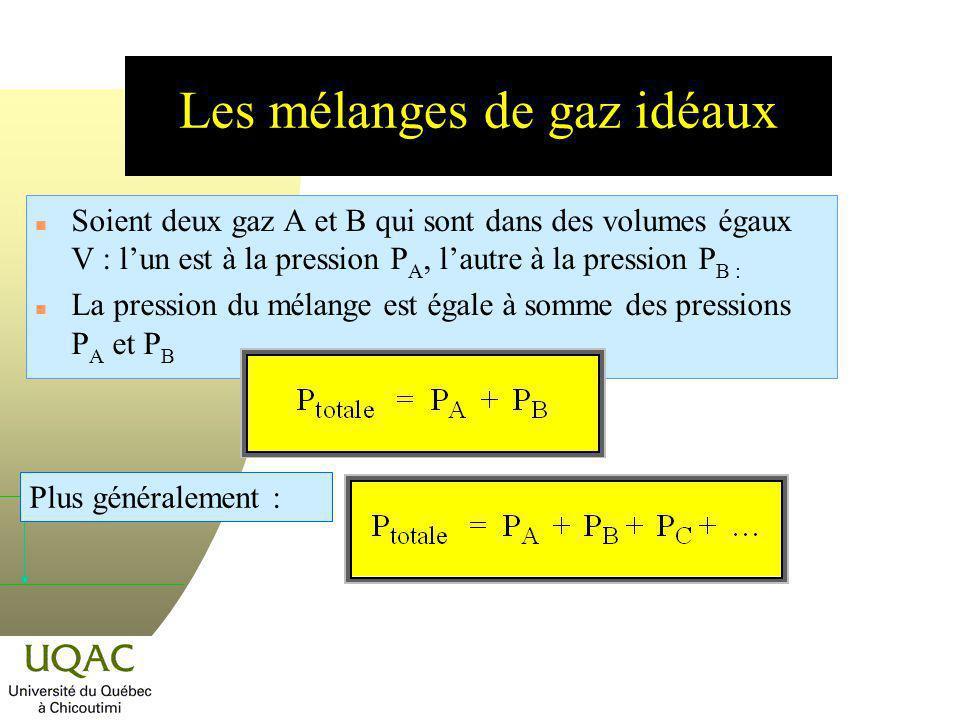 Les mélanges de gaz idéaux