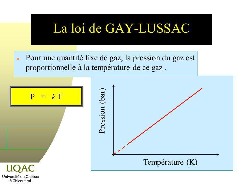 La loi de GAY-LUSSAC Pour une quantité fixe de gaz, la pression du gaz est proportionnelle à la température de ce gaz .
