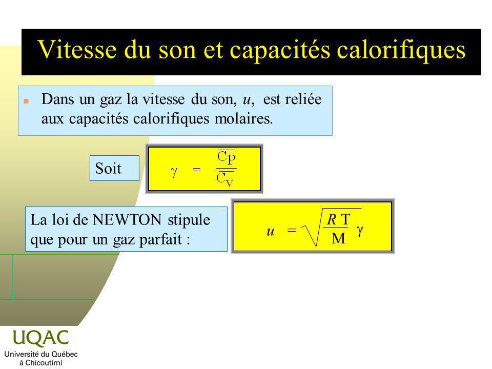 Vitesse du son et capacités calorifiques