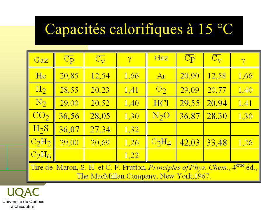 Capacités calorifiques à 15 °C