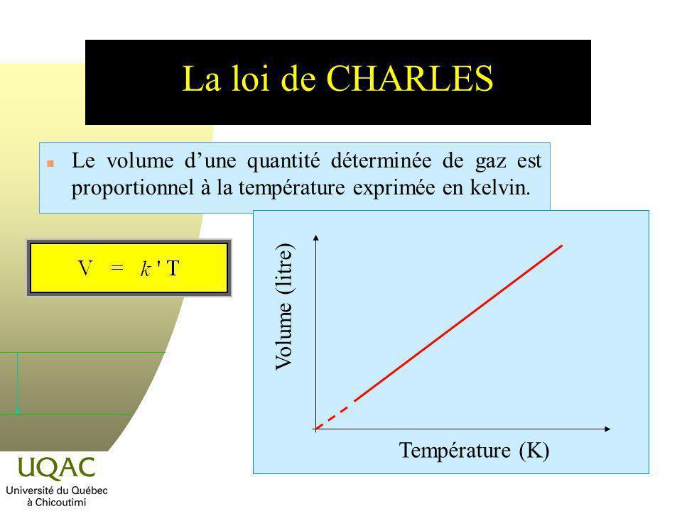 La loi de CHARLES Le volume d'une quantité déterminée de gaz est proportionnel à la température exprimée en kelvin.