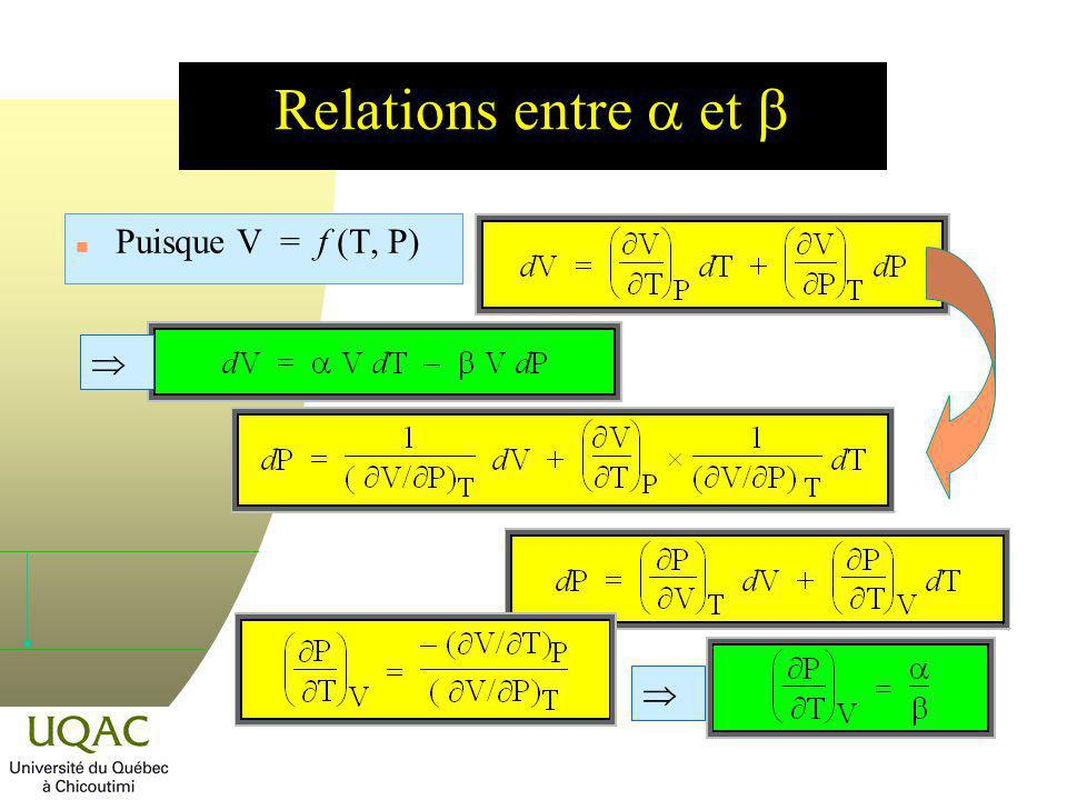 Relations entre a et b Puisque V = f (T, P)  