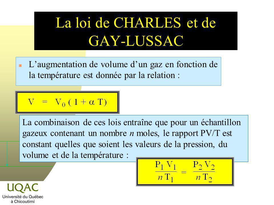 La loi de CHARLES et de GAY-LUSSAC