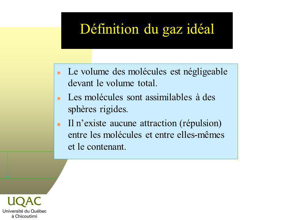 Définition du gaz idéal
