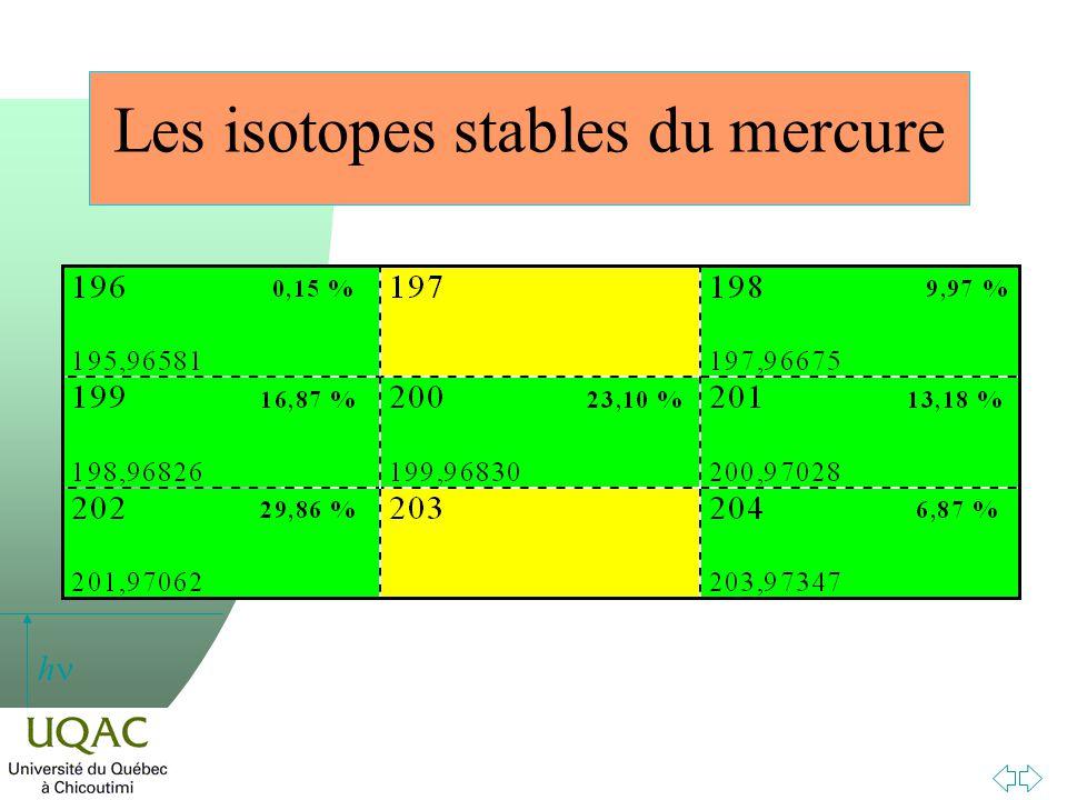 Les isotopes stables du mercure