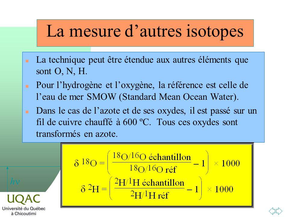 La mesure d'autres isotopes