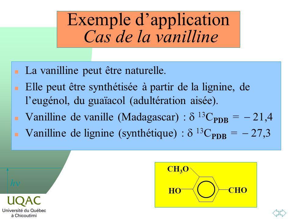Exemple d'application Cas de la vanilline