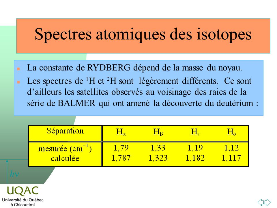 Spectres atomiques des isotopes