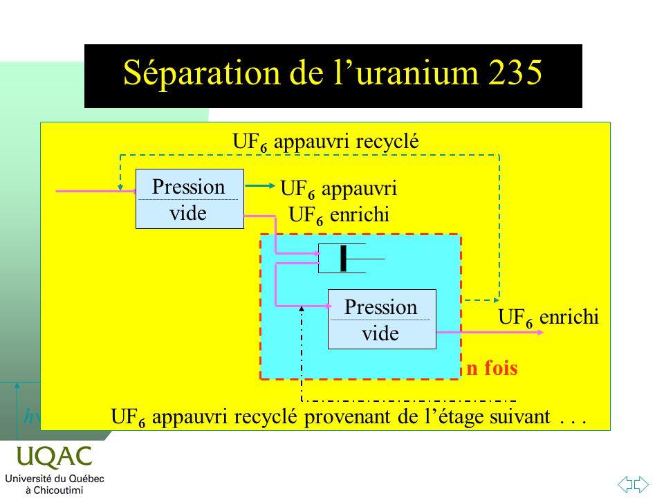 Séparation de l'uranium 235