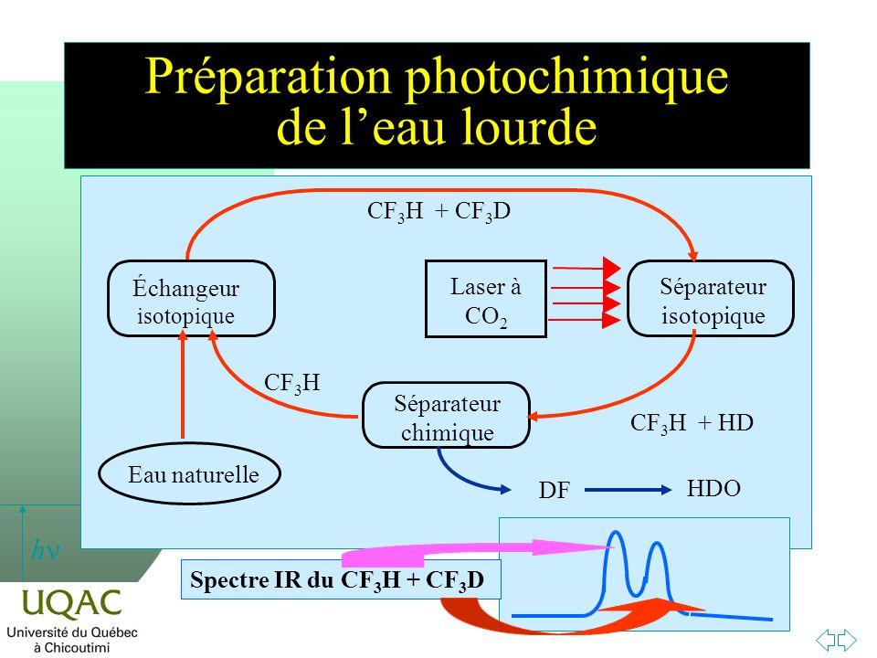 Préparation photochimique de l'eau lourde