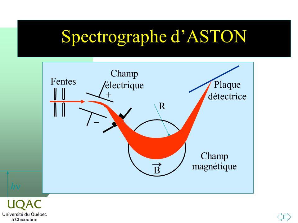 Spectrographe d'ASTON
