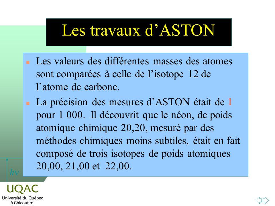 Les travaux d'ASTON Les valeurs des différentes masses des atomes sont comparées à celle de l'isotope 12 de l'atome de carbone.