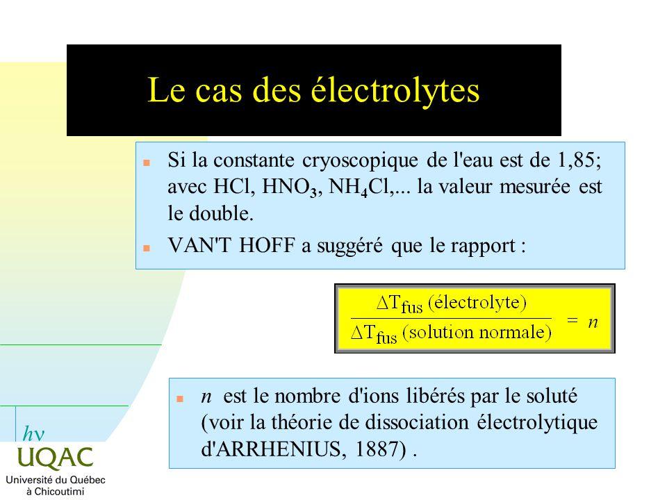 Le cas des électrolytes
