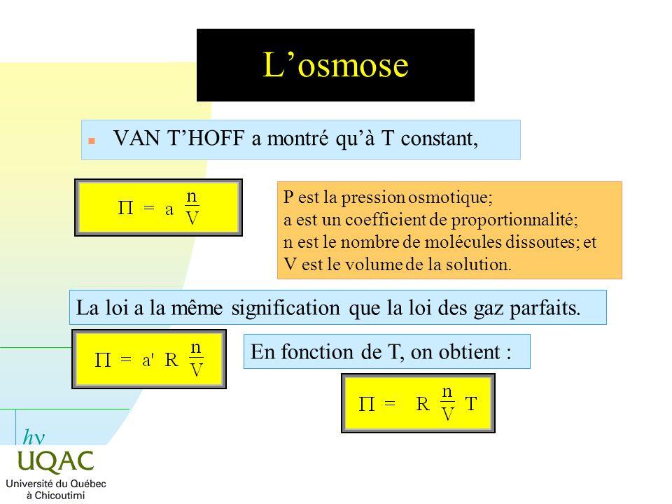 L'osmose VAN T'HOFF a montré qu'à T constant,