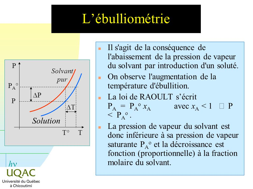 L'ébulliométrie Solvant pur. Il s agit de la conséquence de l abaissement de la pression de vapeur du solvant par introduction d un soluté.