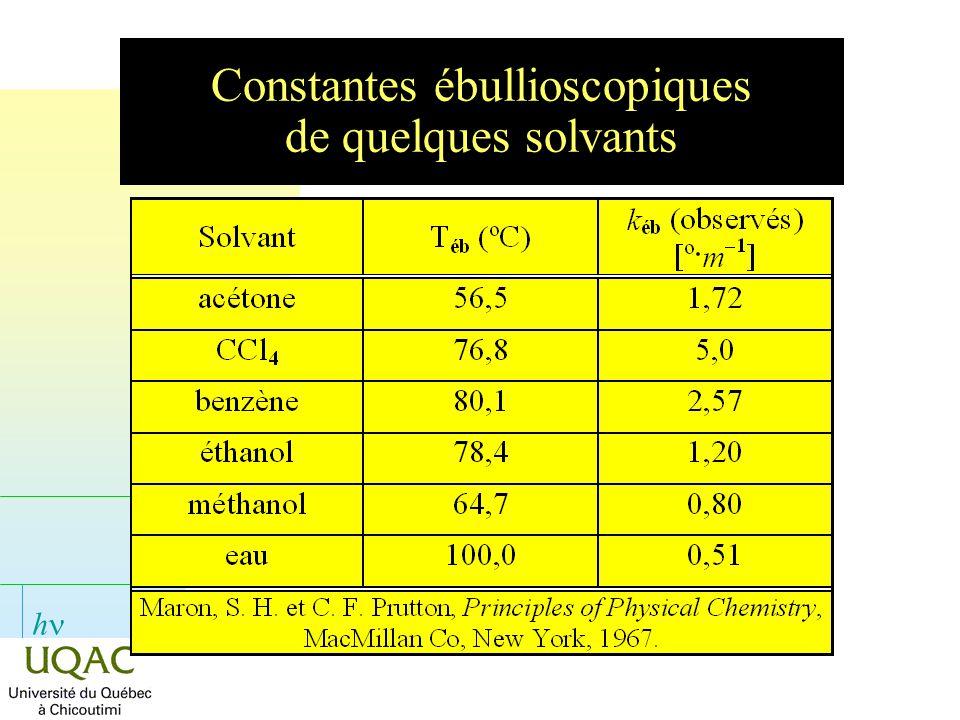 Constantes ébullioscopiques de quelques solvants