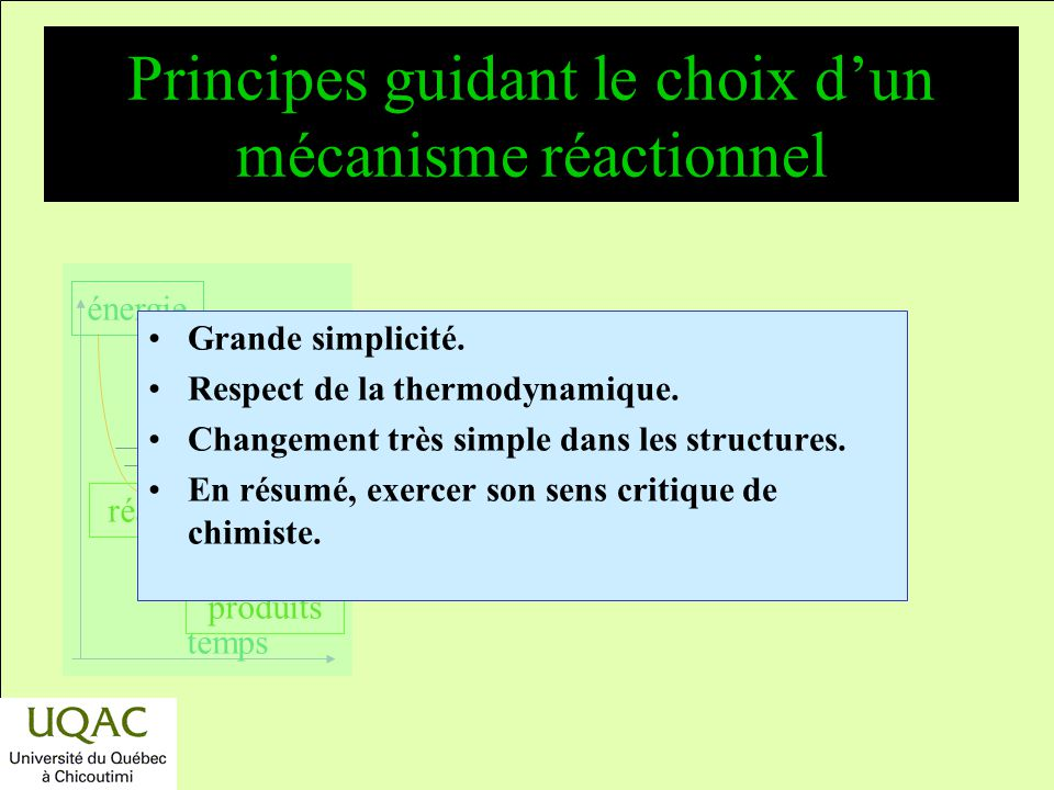 Principes guidant le choix d'un mécanisme réactionnel
