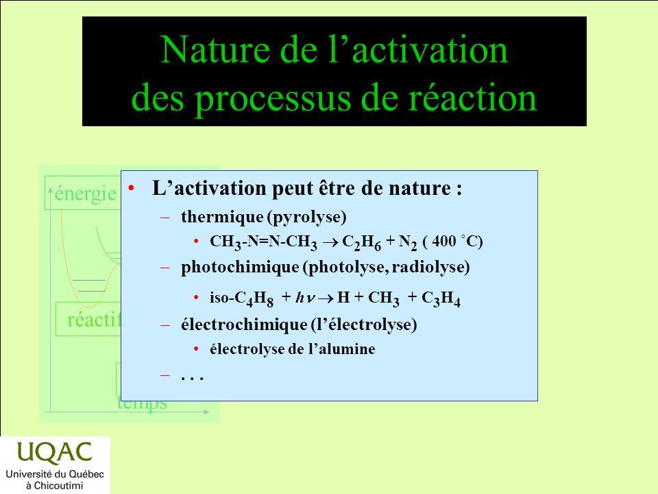 Nature de l'activation des processus de réaction