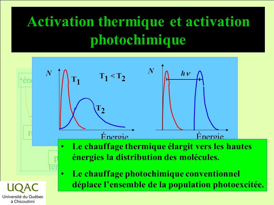 Activation thermique et activation photochimique