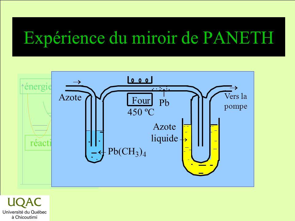 Expérience du miroir de PANETH
