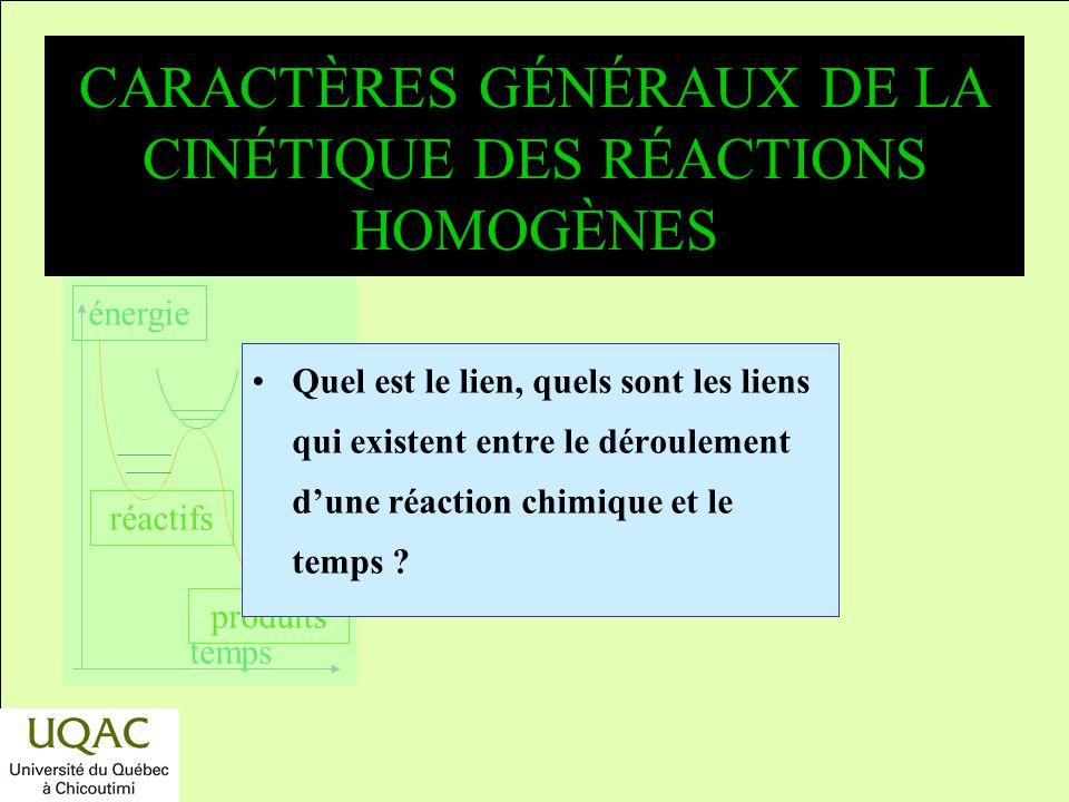 CARACTÈRES GÉNÉRAUX DE LA CINÉTIQUE DES RÉACTIONS HOMOGÈNES