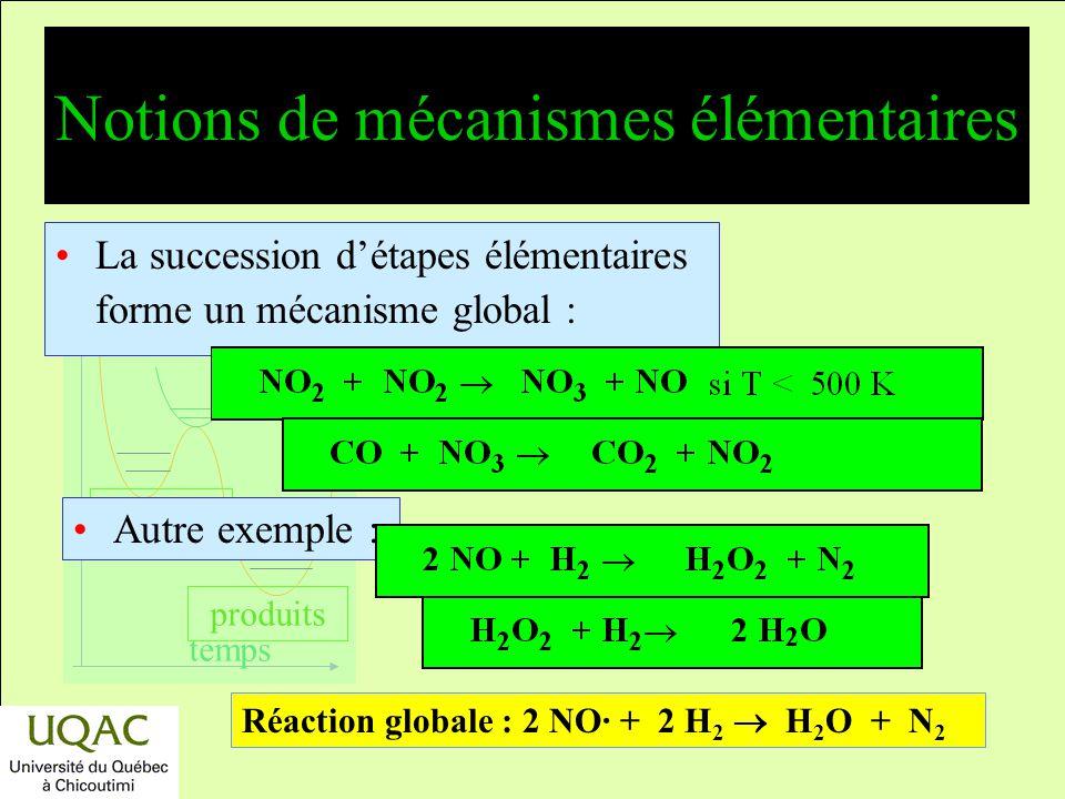 Notions de mécanismes élémentaires