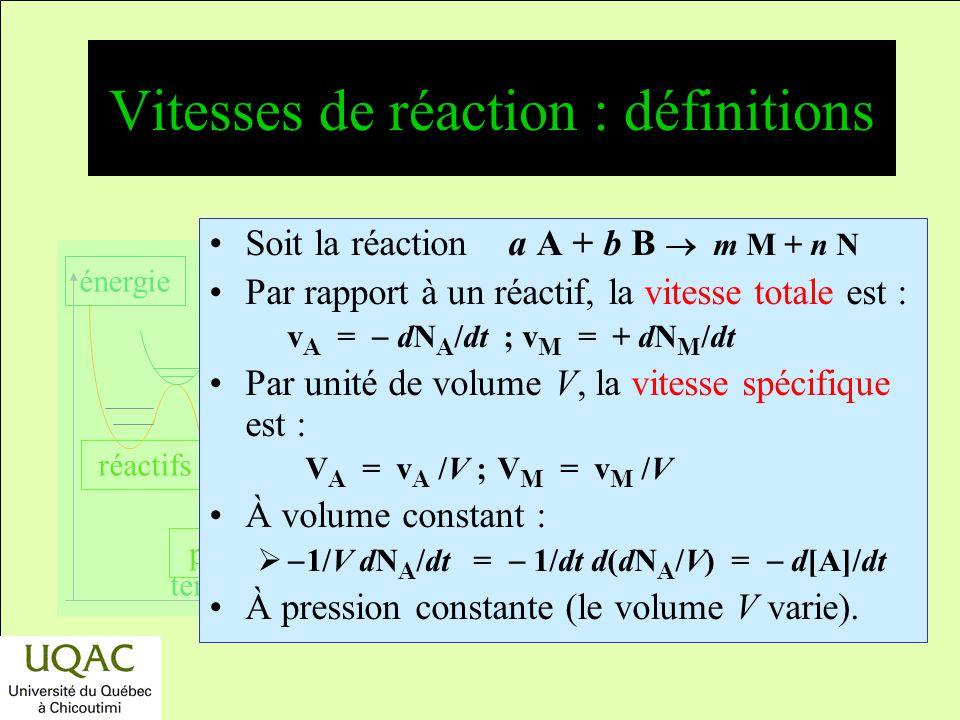 Vitesses de réaction : définitions