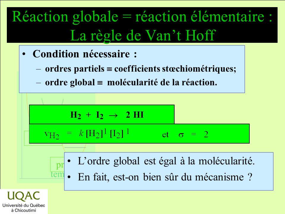 Réaction globale = réaction élémentaire : La règle de Van't Hoff