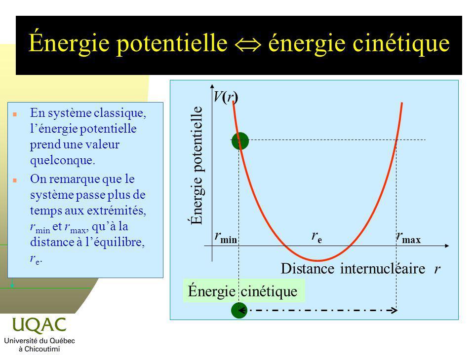 Énergie potentielle  énergie cinétique