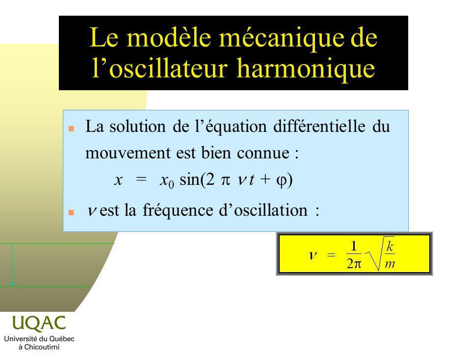 Le modèle mécanique de l'oscillateur harmonique