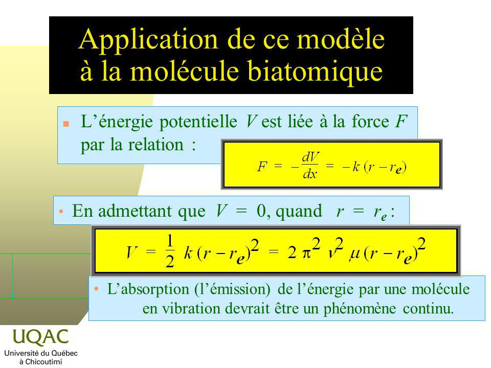 Application de ce modèle à la molécule biatomique