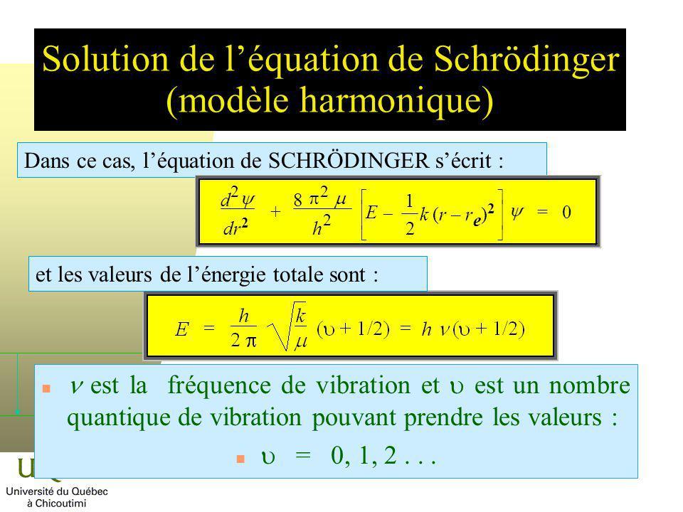 Solution de l'équation de Schrödinger (modèle harmonique)