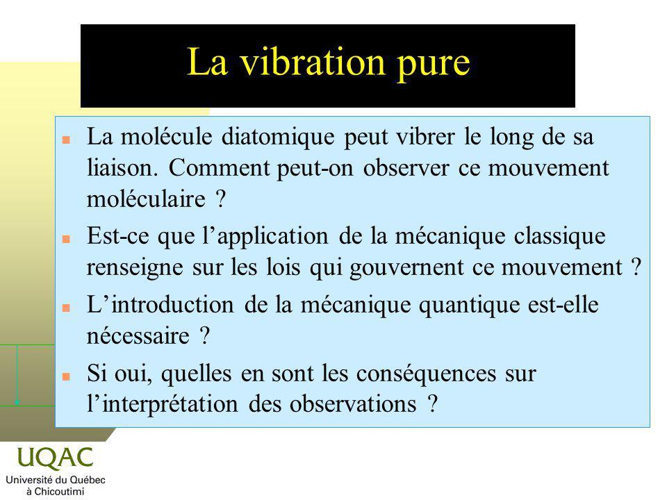 La vibration pure La molécule diatomique peut vibrer le long de sa liaison. Comment peut-on observer ce mouvement moléculaire