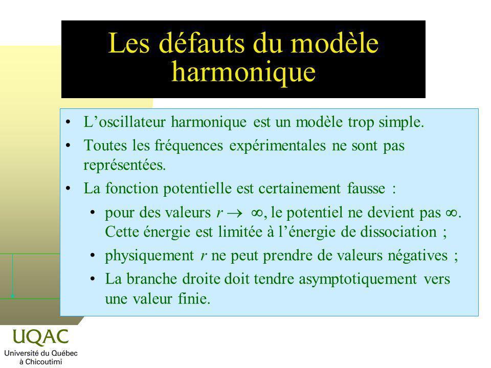 Les défauts du modèle harmonique
