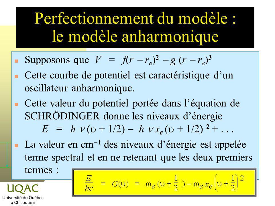 Perfectionnement du modèle : le modèle anharmonique