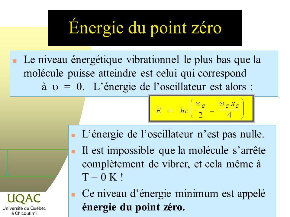Énergie du point zéro