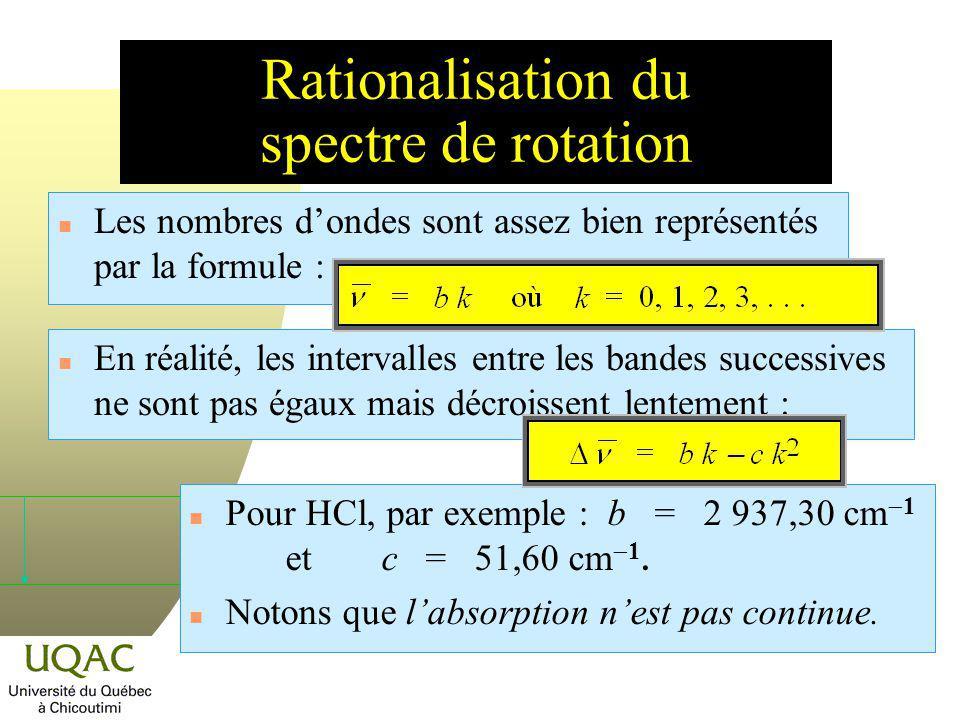 Rationalisation du spectre de rotation