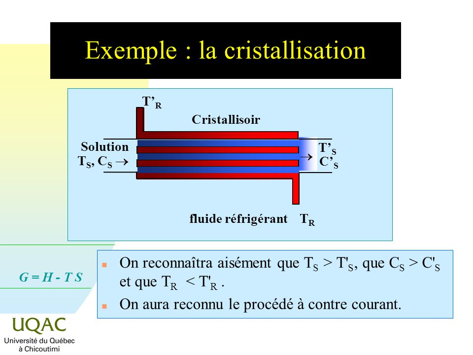 Exemple : la cristallisation