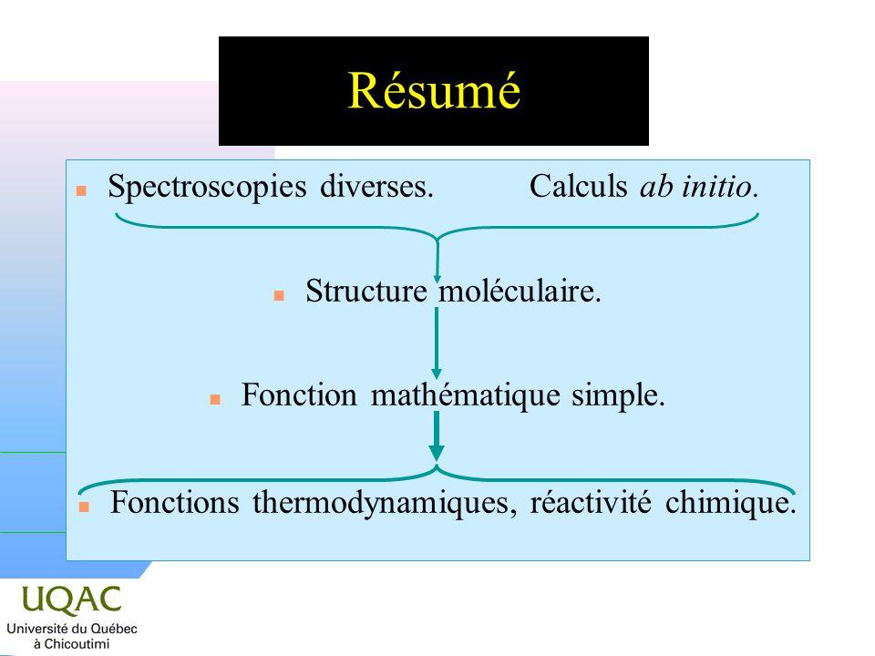 Résumé Spectroscopies diverses. Calculs ab initio.