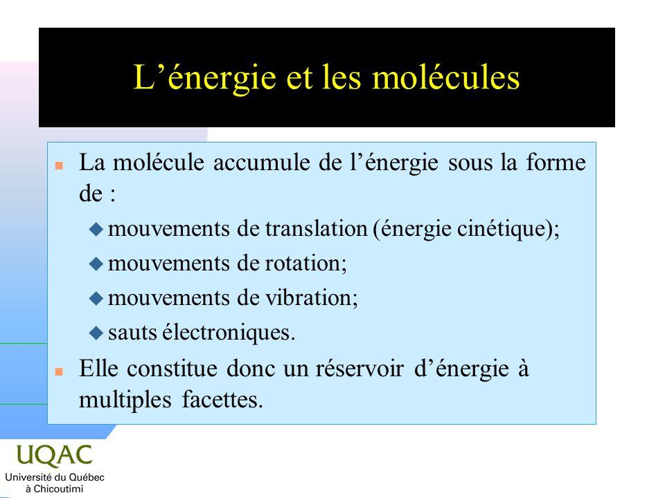 L'énergie et les molécules