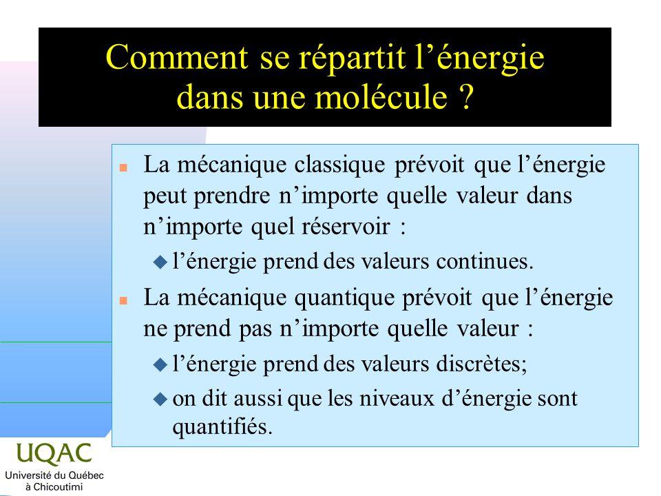 Comment se répartit l'énergie dans une molécule
