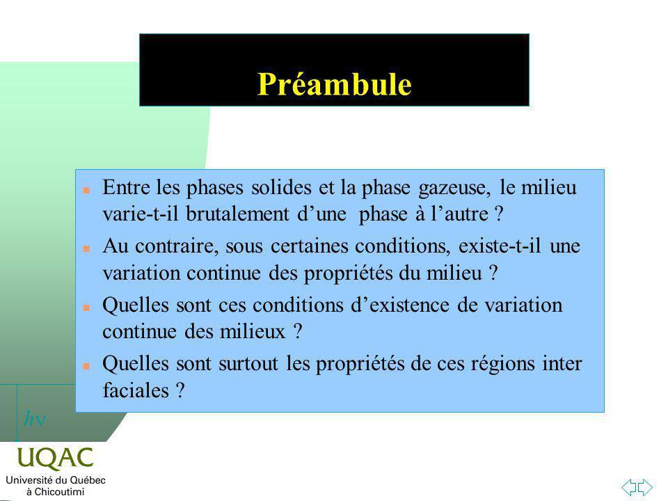 Préambule Entre les phases solides et la phase gazeuse, le milieu varie-t-il brutalement d'une phase à l'autre