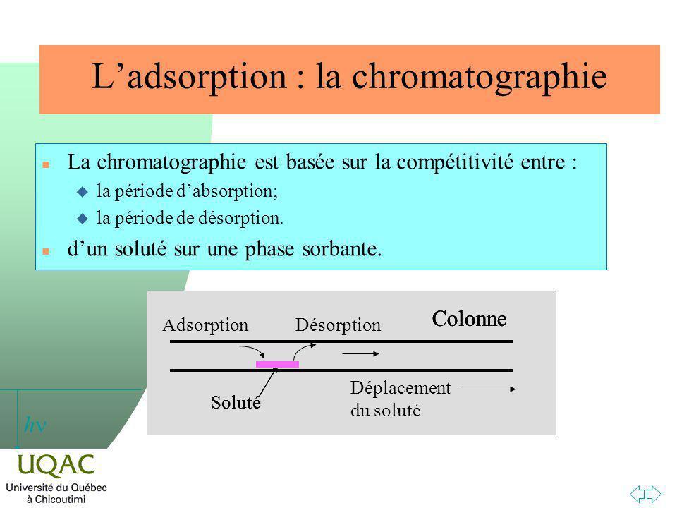 L'adsorption : la chromatographie
