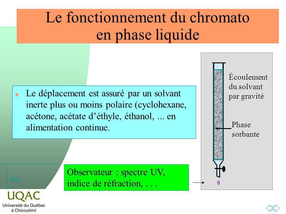 Le fonctionnement du chromato en phase liquide