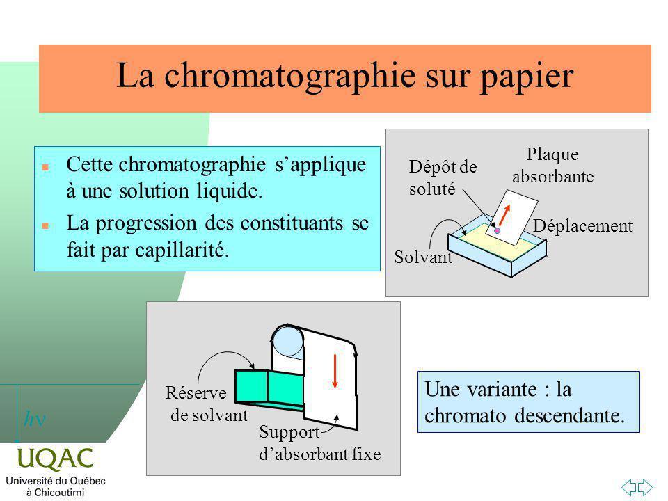 La chromatographie sur papier