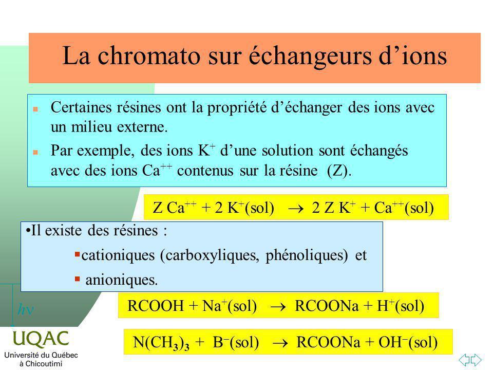 La chromato sur échangeurs d'ions