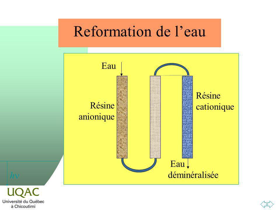 Reformation de l'eau Eau Résine cationique Résine anionique