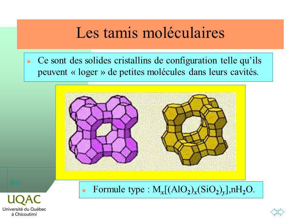 Les tamis moléculaires
