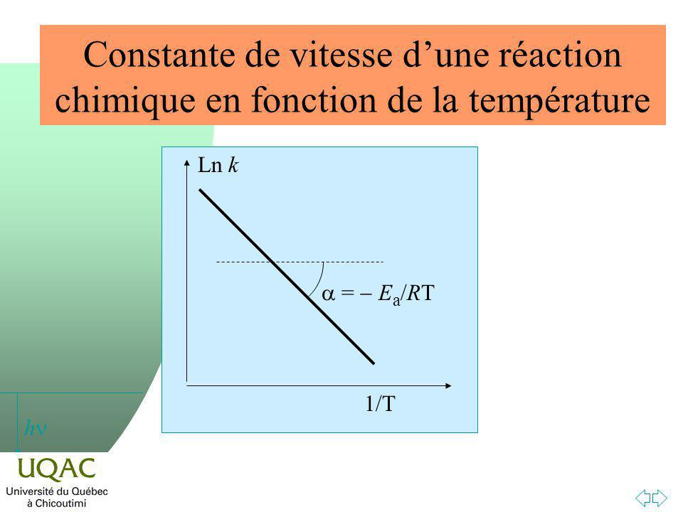 Constante de vitesse d'une réaction chimique en fonction de la température