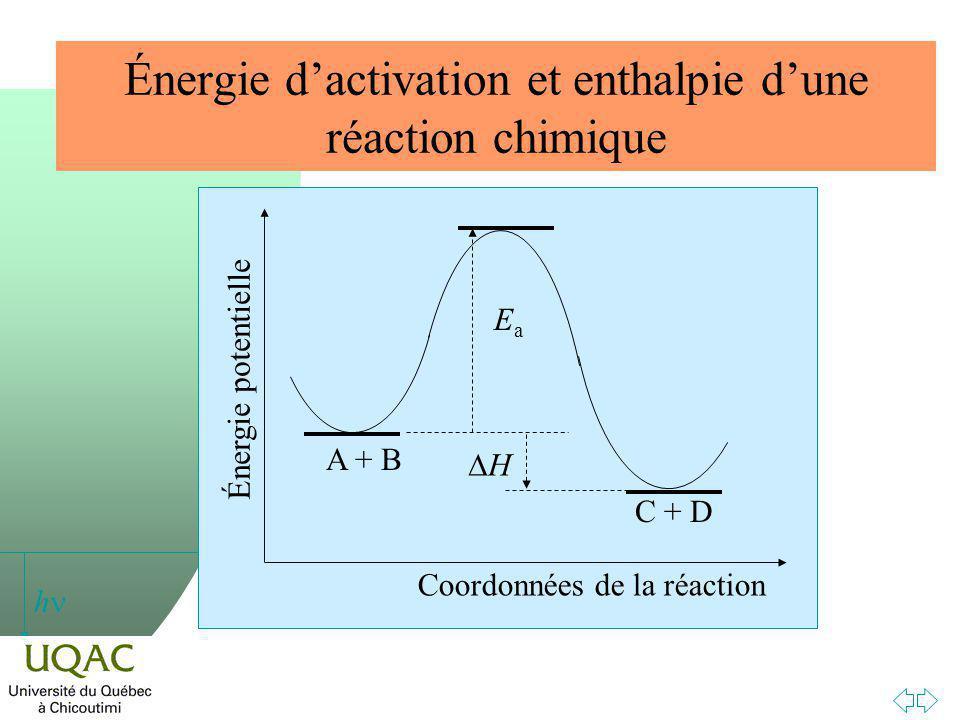 Énergie d'activation et enthalpie d'une réaction chimique